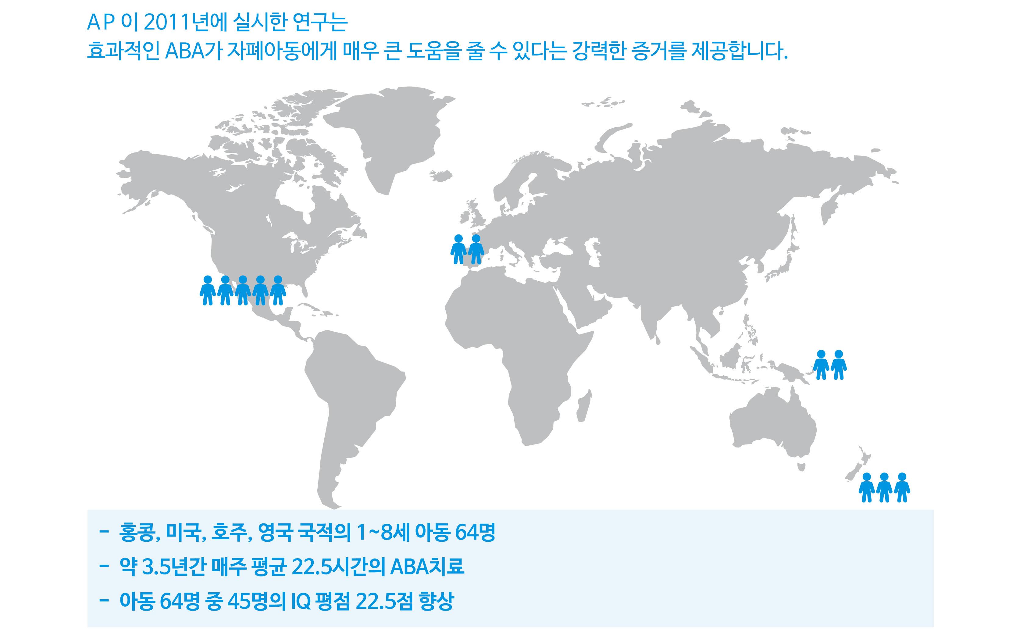 autism-partnership_aba-treatment_result-korean